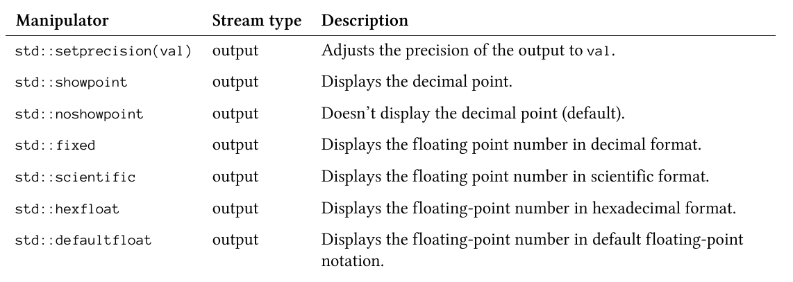 FloatingPointNumbers